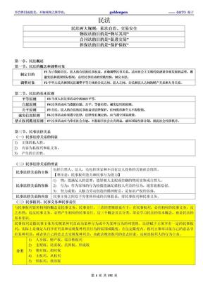 强烈推荐:08年考468分考生的笔记——民法.doc