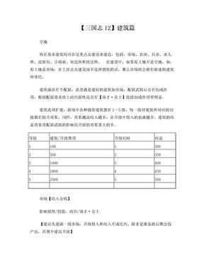 三国志12威力加强版 全攻略.doc