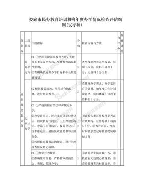 娄底市民办教育培训机构年度办学情况检查评估细则(试行稿).doc