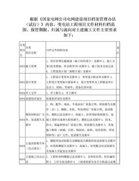 《国家电网公司电网建设项目档案管理办法(试行)》 中的要求.doc