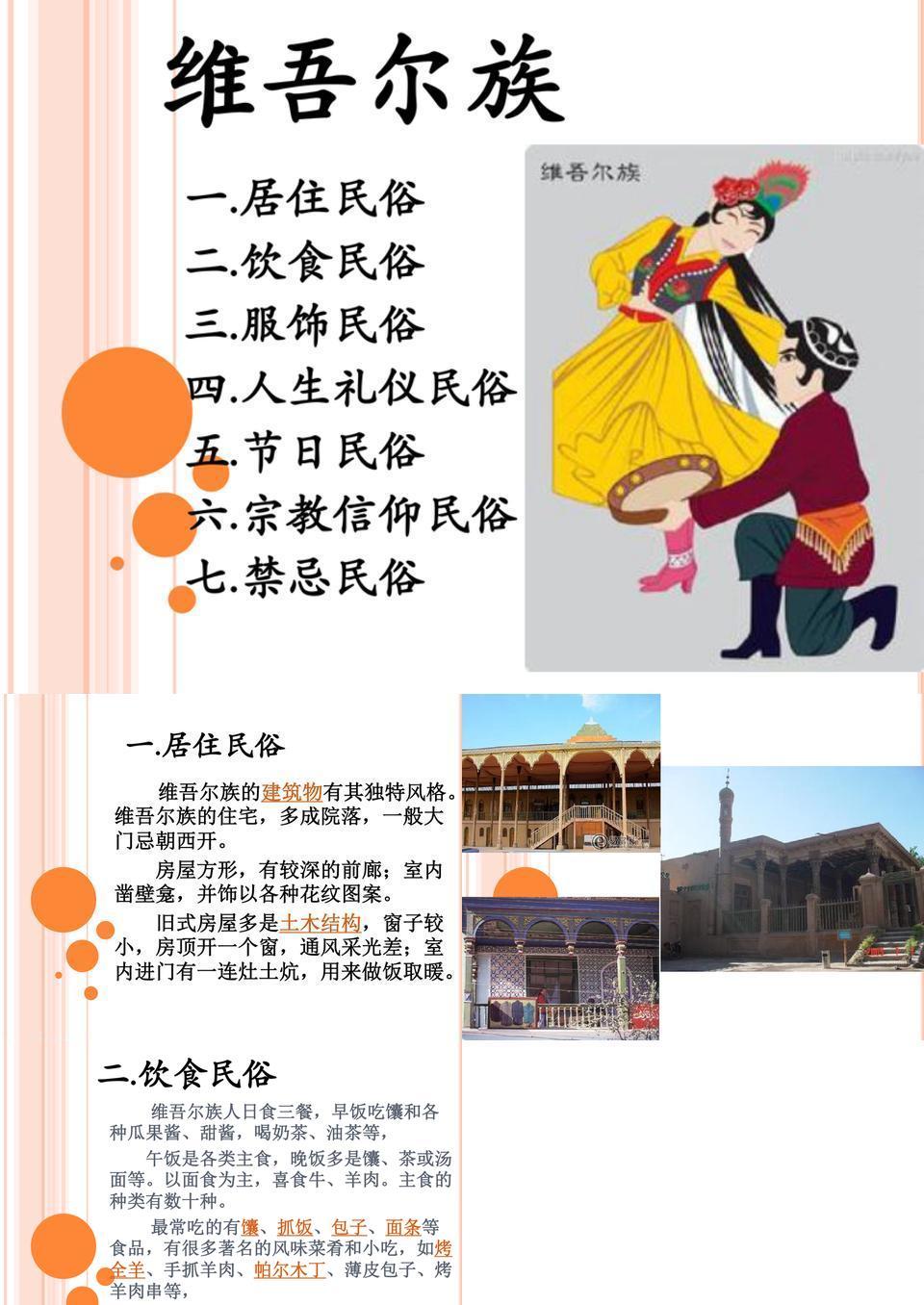 维吾尔族的民俗习惯.ppt
