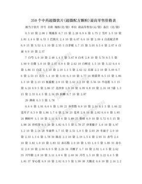 350个中药超微饮片(超微配方颗粒)最高零售价格表.doc