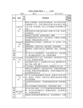 部门管理人员绩效考核表.doc