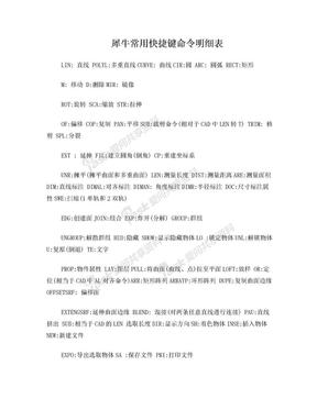 犀牛常用快捷键命令明细表.doc