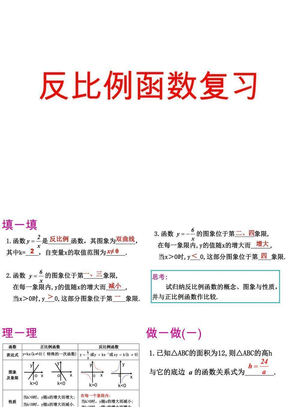 反比例函数复习(3).ppt