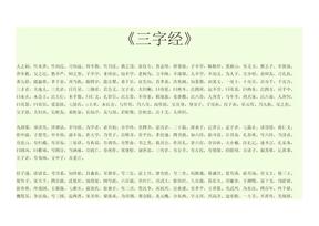 三字经,百家姓,千字文.doc