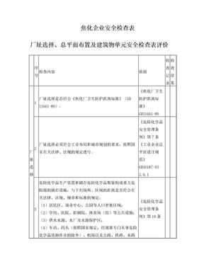焦化企业安全检查表修改h.doc