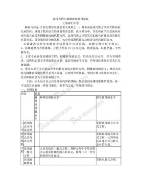 (上海南汇中学)直线方程与圆锥曲线复习建议.doc