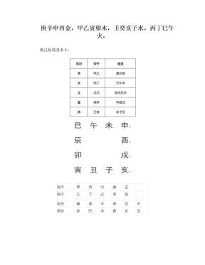 天干地支五行对照表.doc