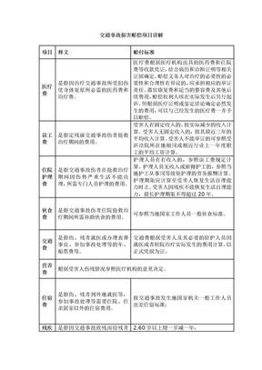 交通事故损害赔偿项目详解.doc