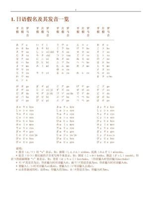 标日初级超详细笔记.doc