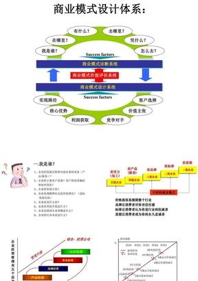 商业模式作业.ppt
