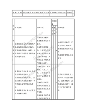 化妆品105条-内审检查表.doc
