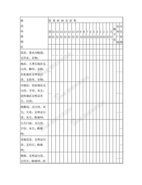 保洁服务检查监督记录表.doc