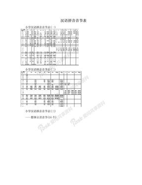 汉语拼音音节表.doc