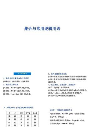 2013高考数学专题闯关教学课件:集合与常用逻辑用语(共24张PPT).ppt