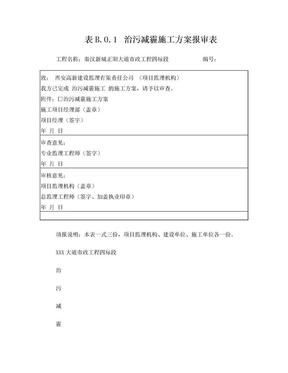 治污减霾施工方案(道路).doc