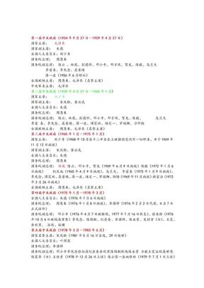 中国历届领导班子.docx