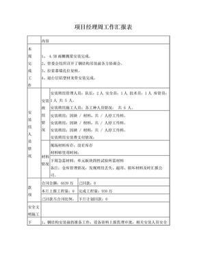 项目经理周工作汇报表.doc
