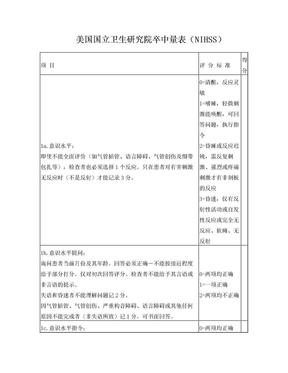 NIHSS评分量表_最标准使用版.doc