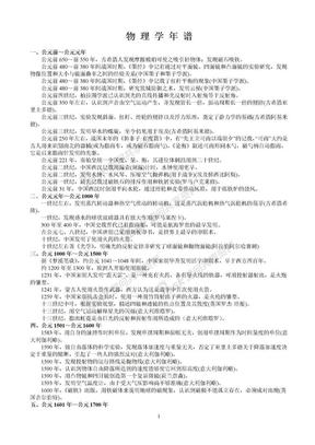 物理学史资料-1物理学年谱.doc
