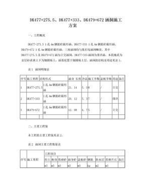 (1×4m)钢筋砼箱形涵施工方案1.doc
