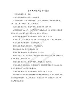 中国人种源头分布一览表.doc