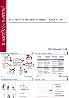 209普华永道--财务管理最佳实践之固定资产管理.ppt