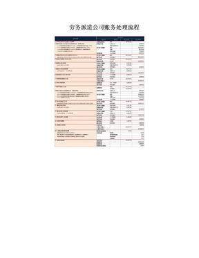 劳务派遣公司账务处理流程.doc