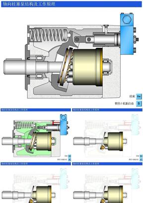 轴向柱塞泵结构及工作原理.ppt
