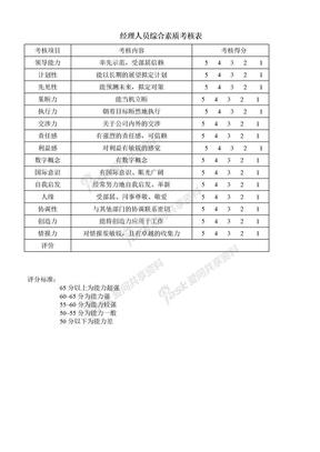 经理人员综合素质考核表.doc