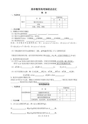 高中数学知识点总汇.doc