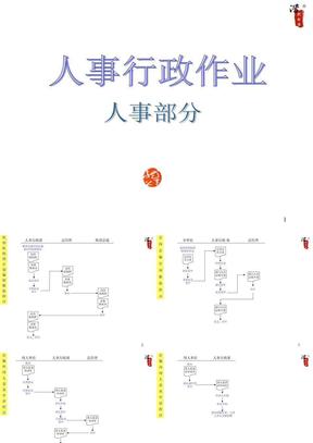 公司的工作作业流程图.ppt