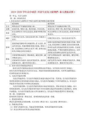 2019-2020学年高中政治 经济生活复习提纲档 新人教版必修1.doc