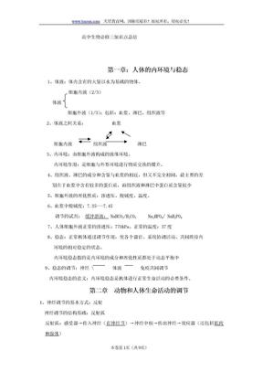 高中生物人教版必修三知识归纳.doc