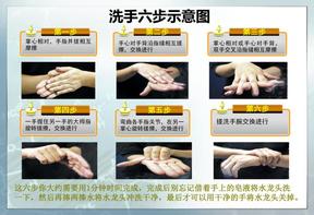 洗手六步示意图.ppt