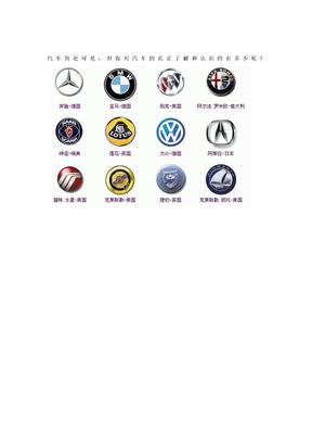 各种汽车标志和意义.doc