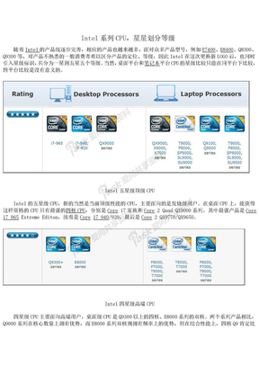 Intel系列CPU.doc