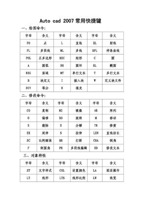 Auto_cad_2007常用快捷键PDF.pdf