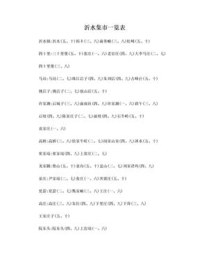 沂水集市一览表.doc