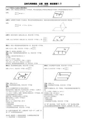 高一数学必修2立体几何概念定理公理整理.pdf