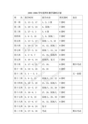 新课标人教版四年级下册语文教学计划.doc
