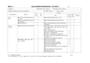 ISO22000审核检查表