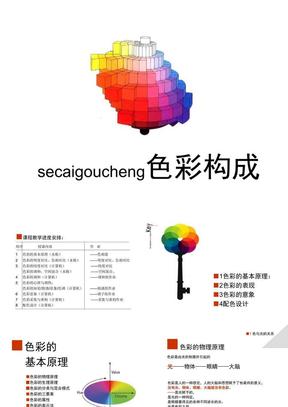 色彩的基本原理、色彩的表现.ppt