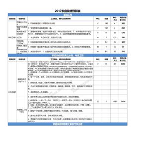 家庭装修预算表.xlsx