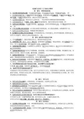 七年级下册道德与法治知识点精心整理.doc