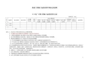 工程结算书格式.doc