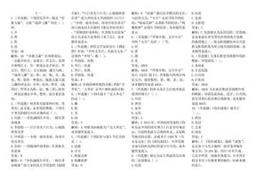 2018年国家公务员考试常识题库集锦(二)1.doc