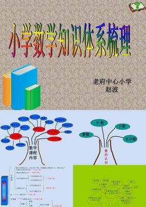 小学数学知识体系梳理.ppt