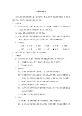 网络公司考勤管理规定.docx